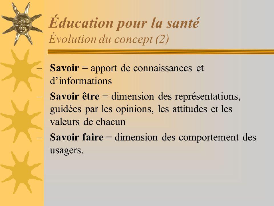 Éducation pour la santé Évolution du concept (2)