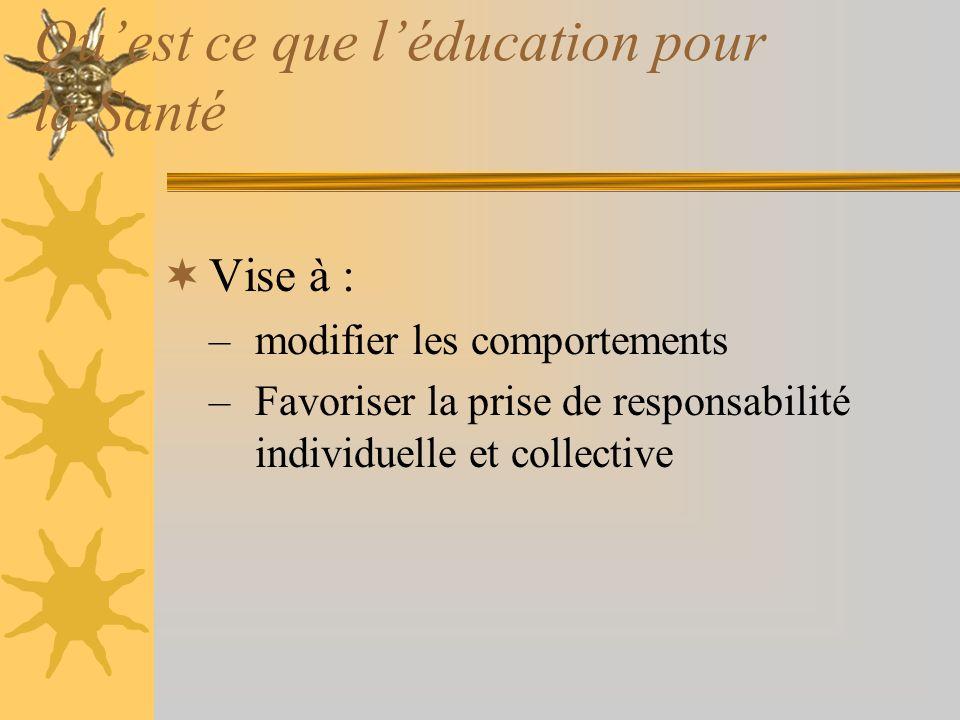 Qu'est ce que l'éducation pour la Santé