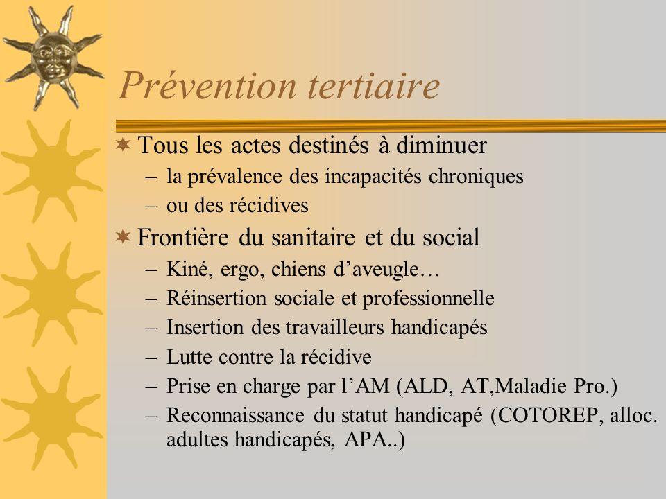 Prévention tertiaire Tous les actes destinés à diminuer
