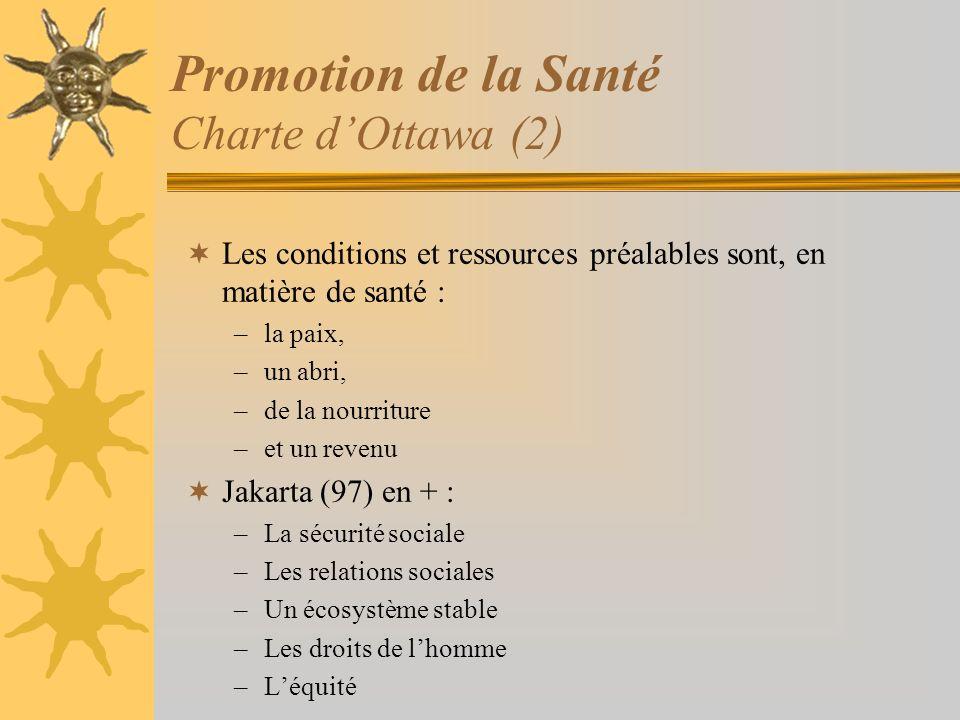Promotion de la Santé Charte d'Ottawa (2)