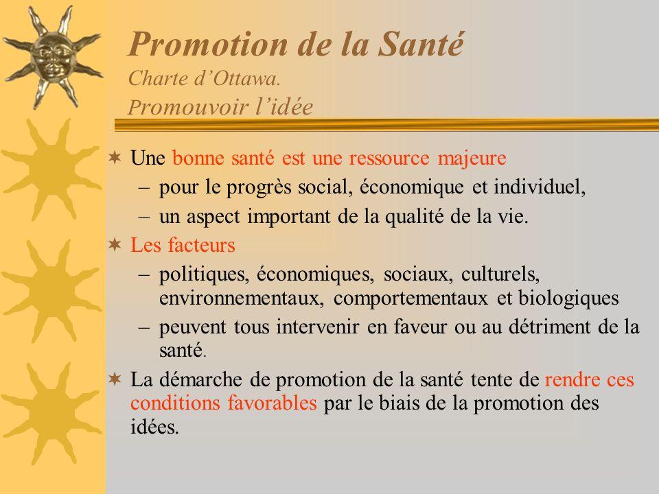 Promotion de la Santé Charte d'Ottawa. Promouvoir l'idée