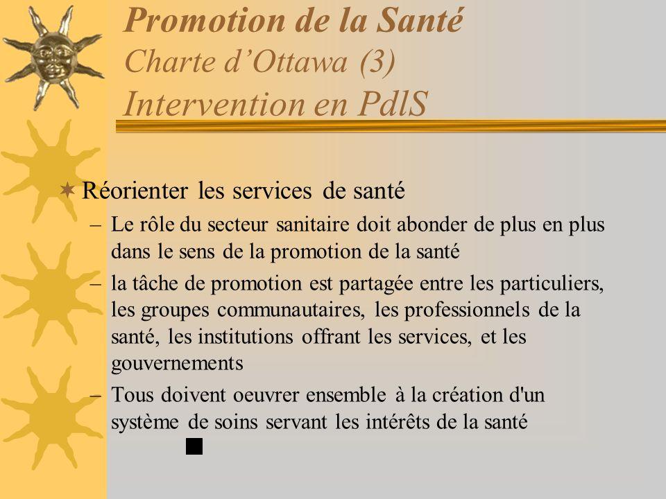Promotion de la Santé Charte d'Ottawa (3) Intervention en PdlS
