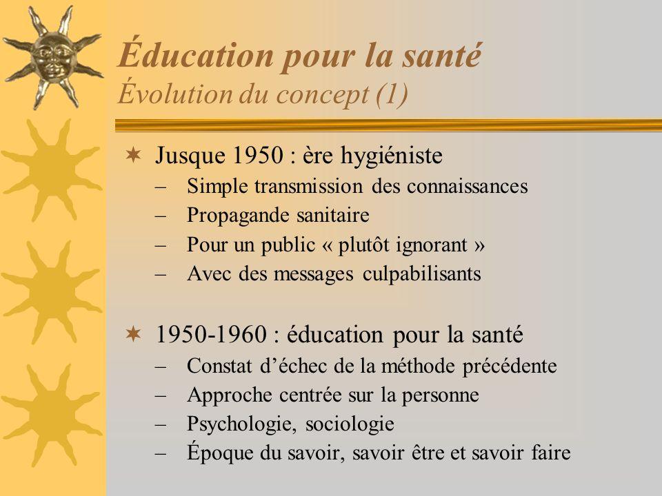 Éducation pour la santé Évolution du concept (1)