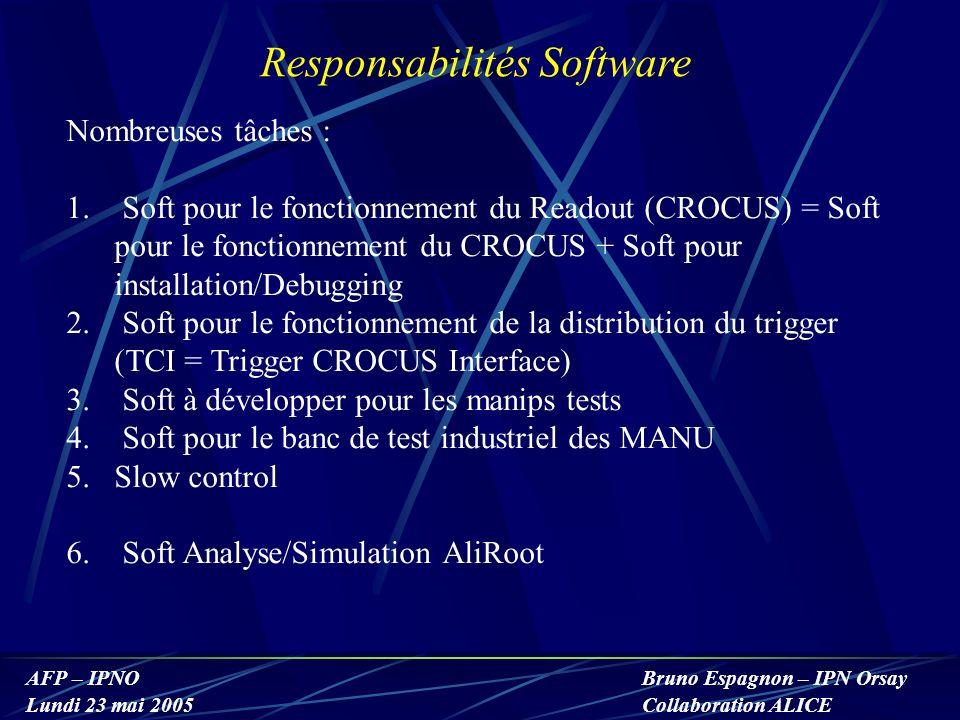 Responsabilités Software