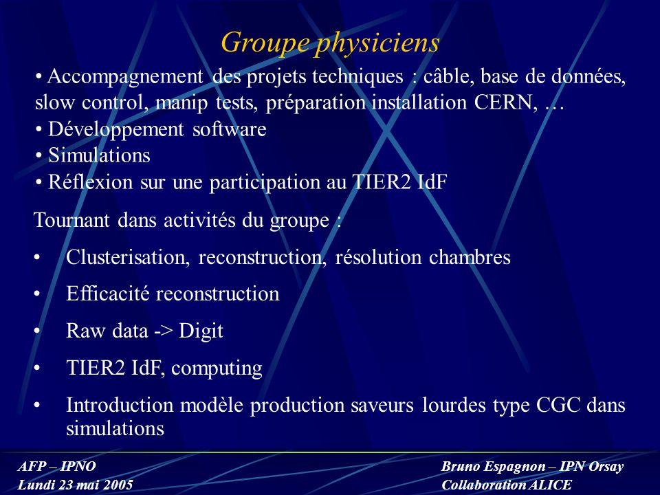 Groupe physiciens Accompagnement des projets techniques : câble, base de données, slow control, manip tests, préparation installation CERN, …