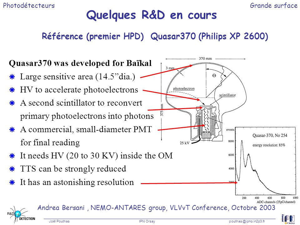 Quelques R&D en cours Quasar370 was developed for Baïkal