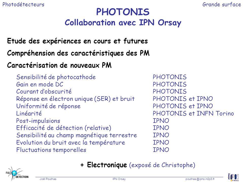 Collaboration avec IPN Orsay