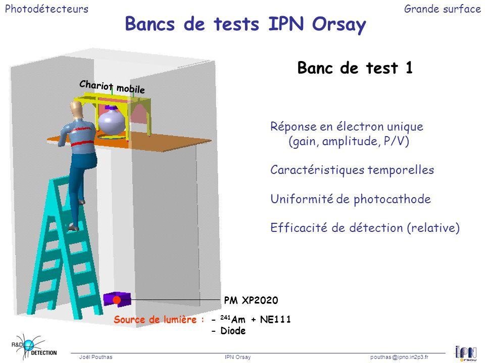 Bancs de tests IPN Orsay