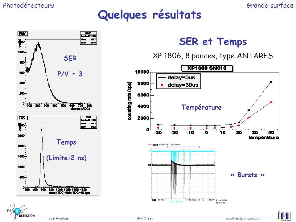 Quelques résultats SER et Temps XP 1806, 8 pouces, type ANTARES