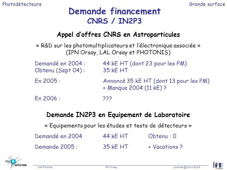 Demande financement CNRS / IN2P3