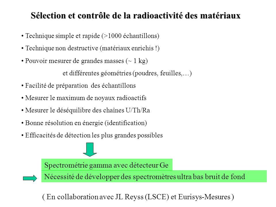 Sélection et contrôle de la radioactivité des matériaux