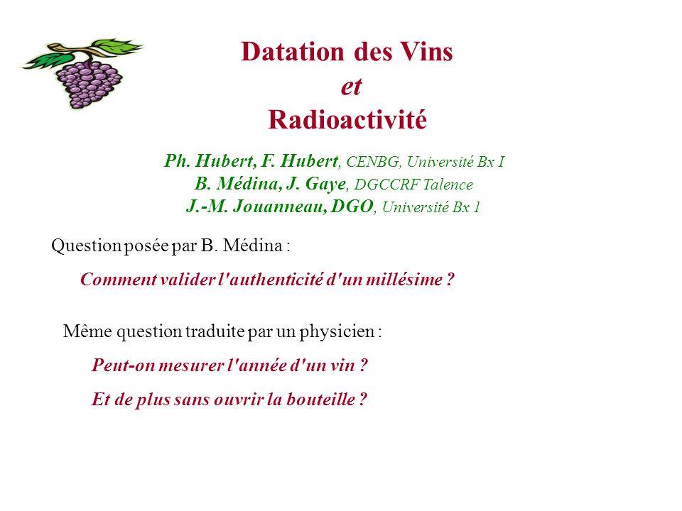 Datation des Vins et Radioactivité