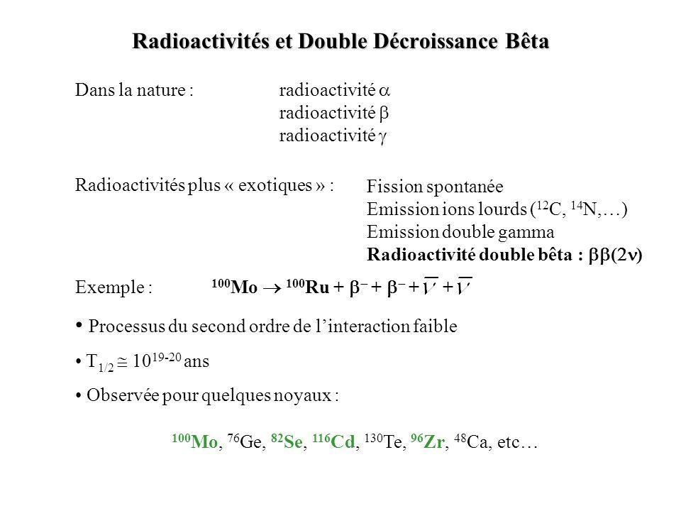 Radioactivités et Double Décroissance Bêta