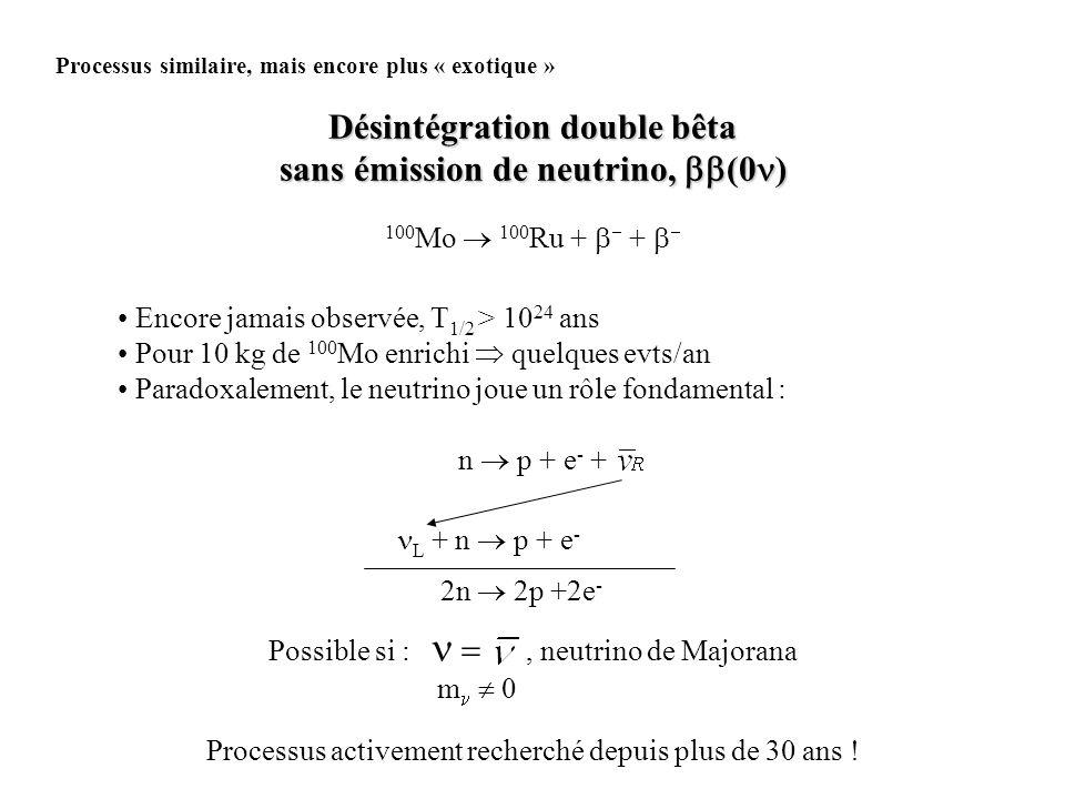 Désintégration double bêta sans émission de neutrino, (0)