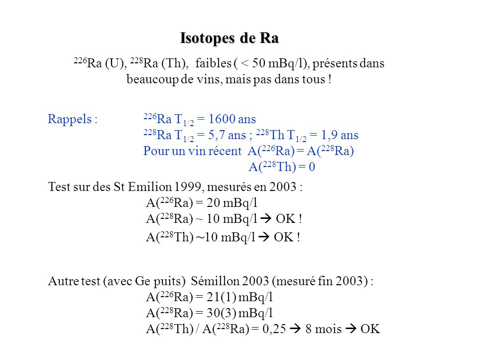 Isotopes de Ra 226Ra (U), 228Ra (Th), faibles ( < 50 mBq/l), présents dans beaucoup de vins, mais pas dans tous !