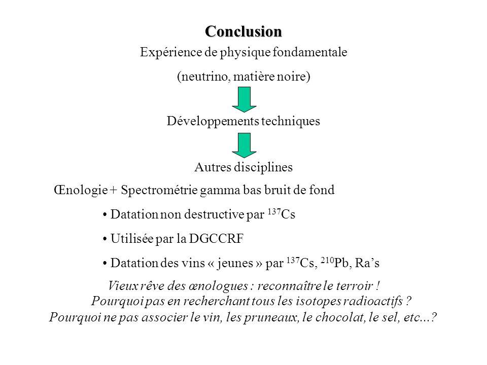 Conclusion Expérience de physique fondamentale