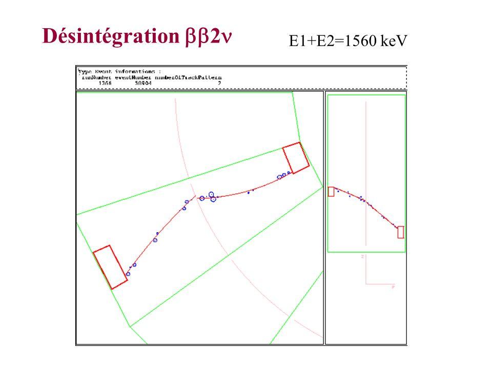 Désintégration bb2n E1+E2=1560 keV