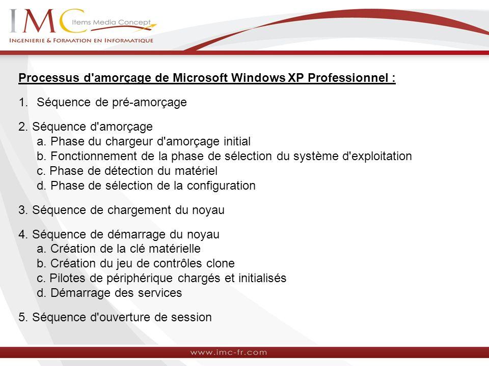 Processus d amorçage de Microsoft Windows XP Professionnel :