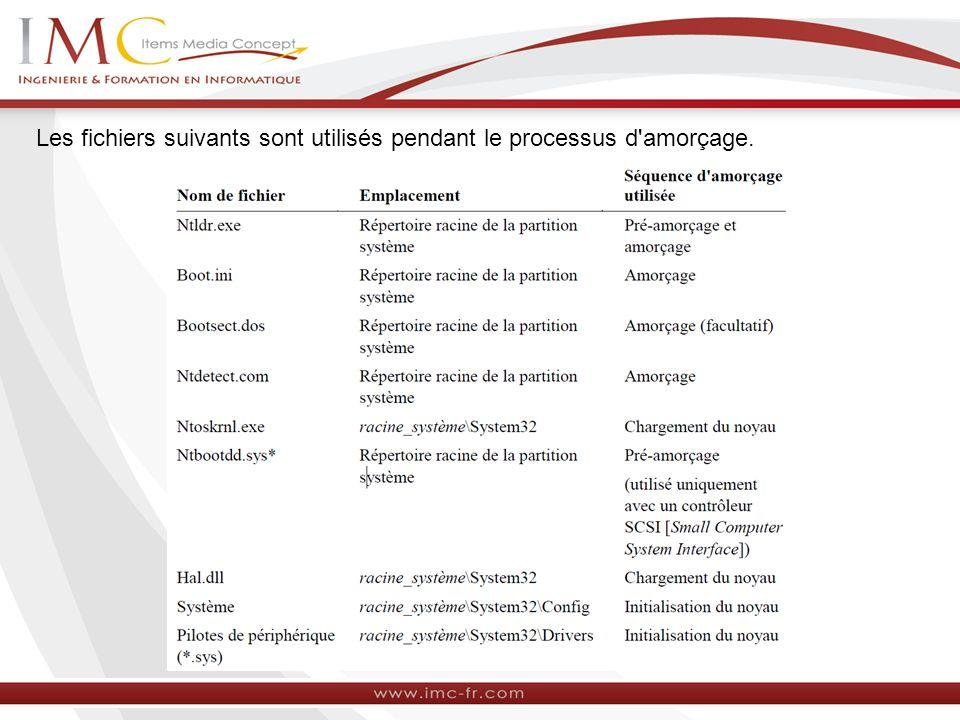 Les fichiers suivants sont utilisés pendant le processus d amorçage.