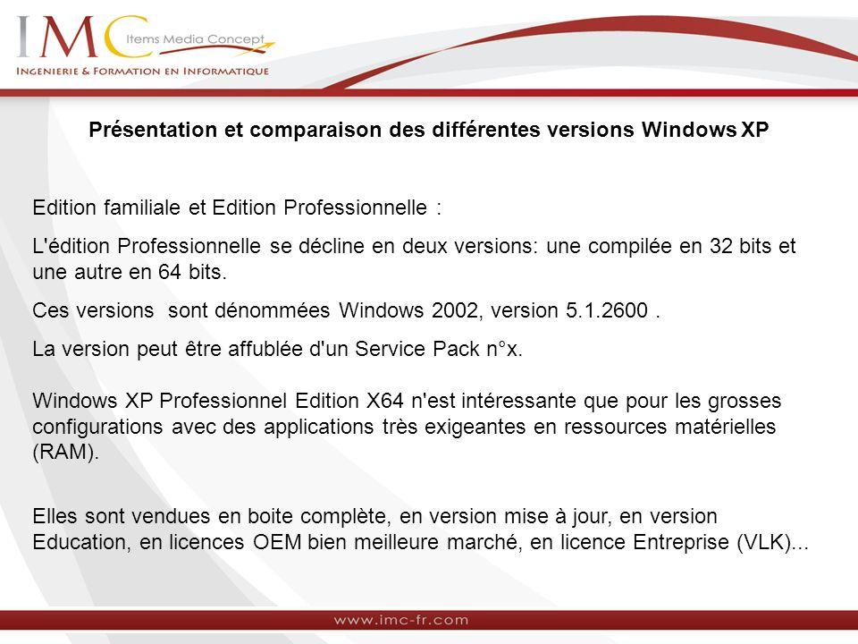 Présentation et comparaison des différentes versions Windows XP