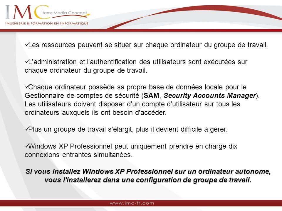 Les ressources peuvent se situer sur chaque ordinateur du groupe de travail.
