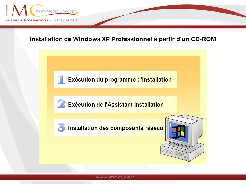Installation de Windows XP Professionnel à partir d un CD-ROM