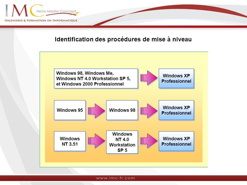 Identification des procédures de mise à niveau