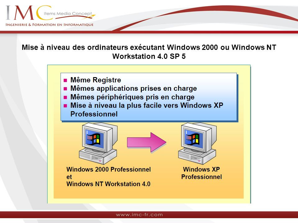 Mise à niveau des ordinateurs exécutant Windows 2000 ou Windows NT Workstation 4.0 SP 5