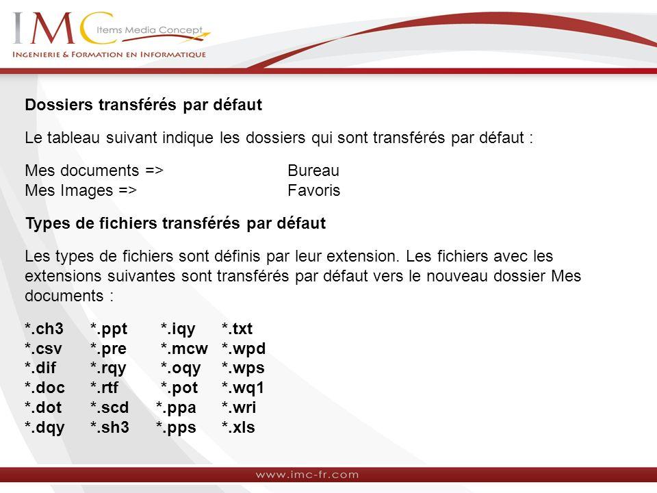 Dossiers transférés par défaut