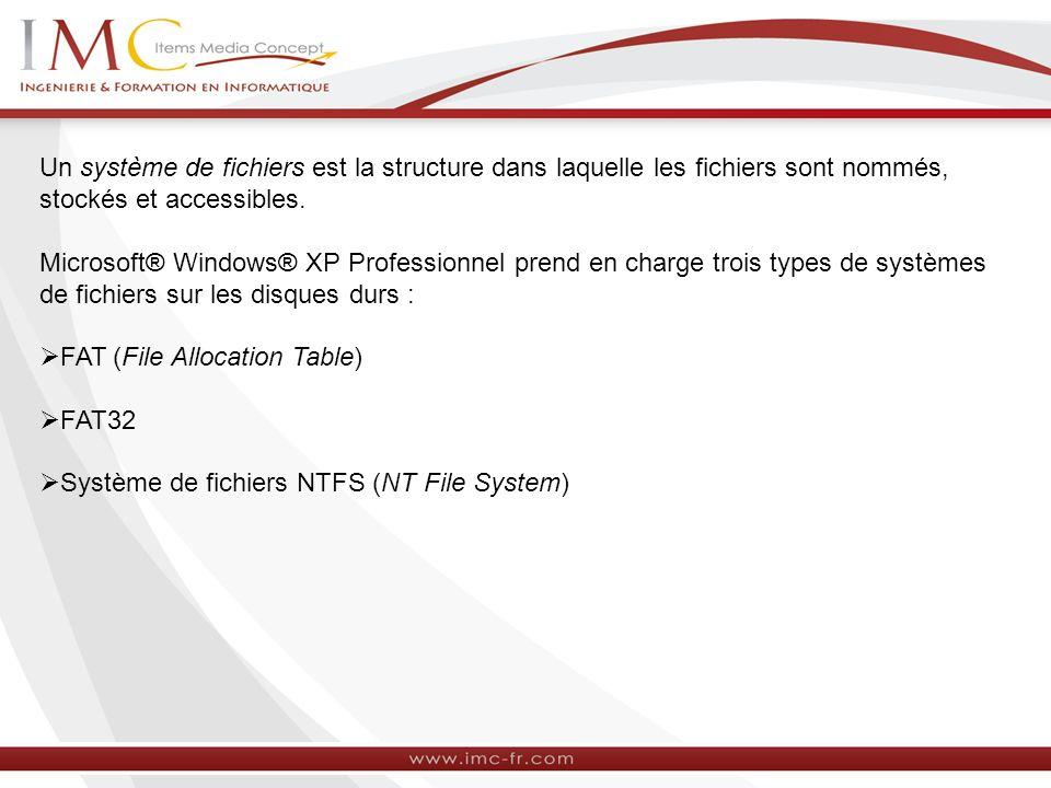 Un système de fichiers est la structure dans laquelle les fichiers sont nommés,