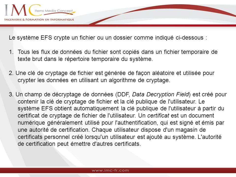 Le système EFS crypte un fichier ou un dossier comme indiqué ci-dessous :