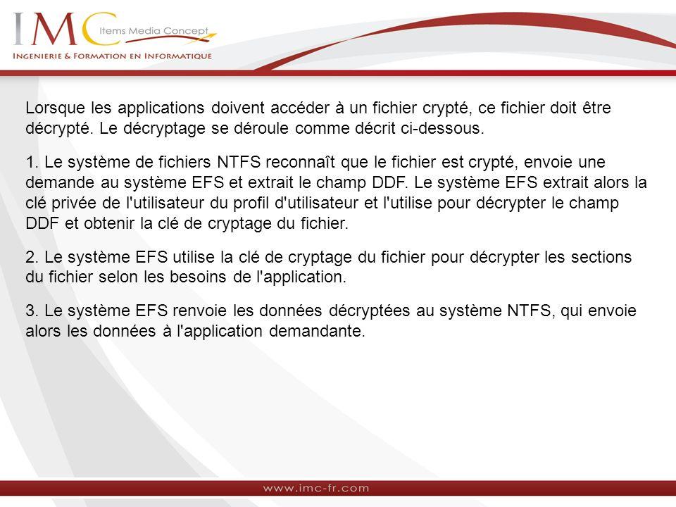 Lorsque les applications doivent accéder à un fichier crypté, ce fichier doit être