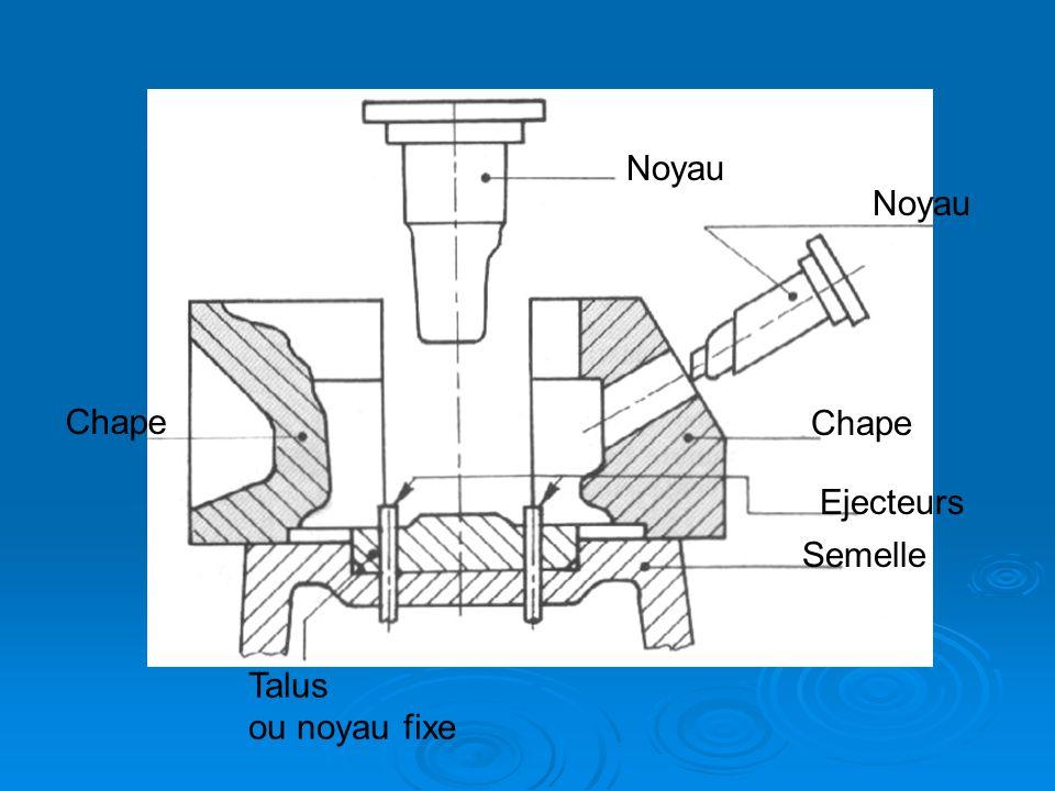 Noyau Noyau Chape Chape Ejecteurs Semelle Talus ou noyau fixe
