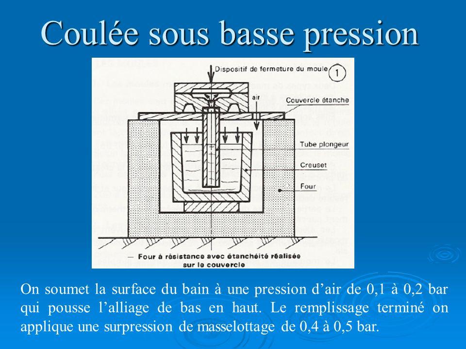 Coulée sous basse pression