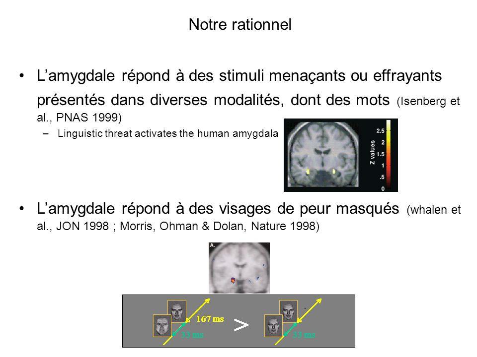 Notre rationnelL'amygdale répond à des stimuli menaçants ou effrayants présentés dans diverses modalités, dont des mots (Isenberg et al., PNAS 1999)