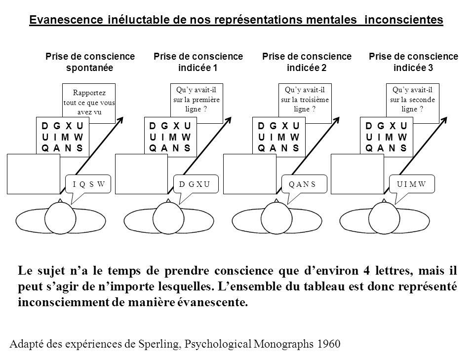Evanescence inéluctable de nos représentations mentales inconscientes