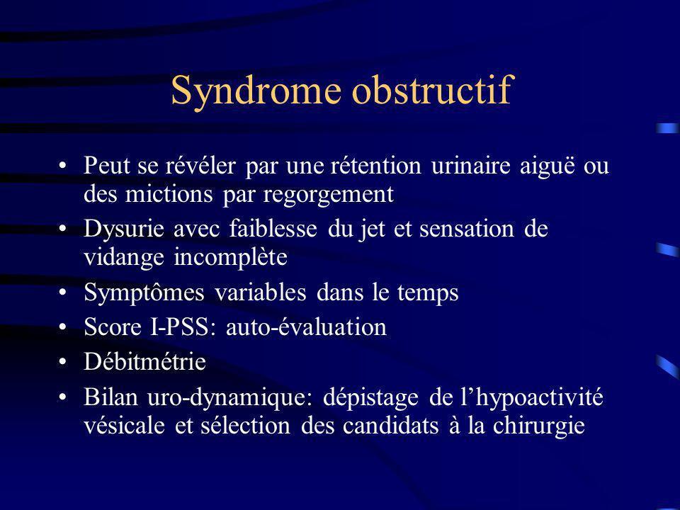 Syndrome obstructif Peut se révéler par une rétention urinaire aiguë ou des mictions par regorgement.