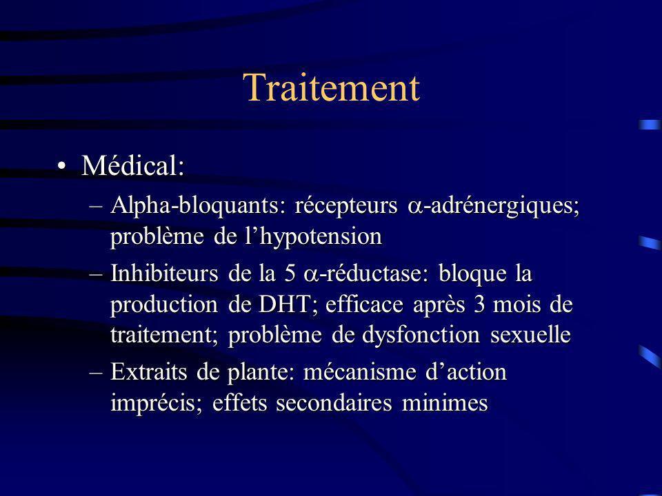 Traitement Médical: Alpha-bloquants: récepteurs -adrénergiques; problème de l'hypotension.