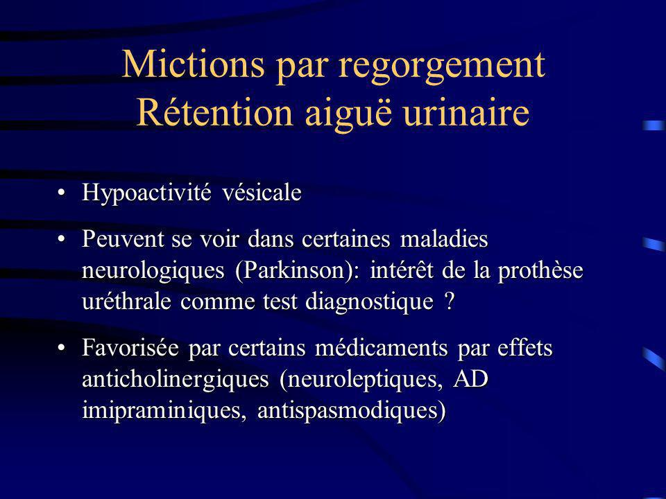 Mictions par regorgement Rétention aiguë urinaire