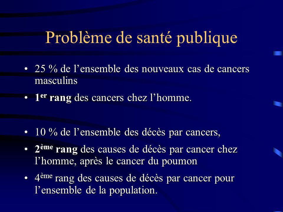 Problème de santé publique
