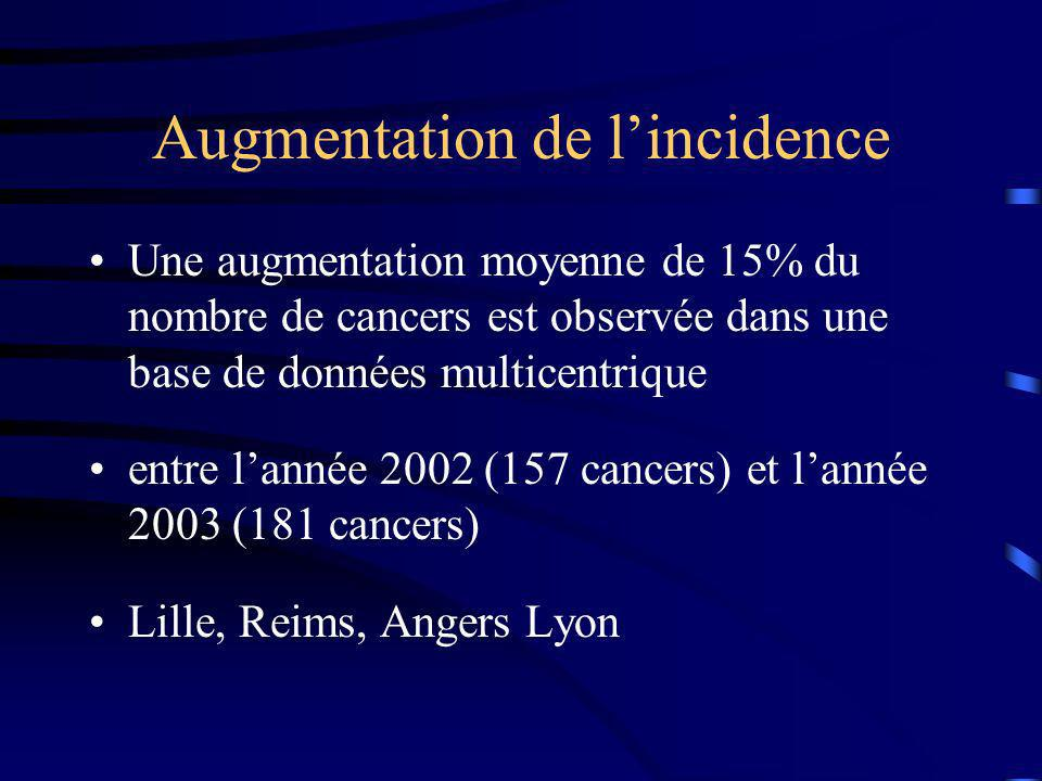 Augmentation de l'incidence