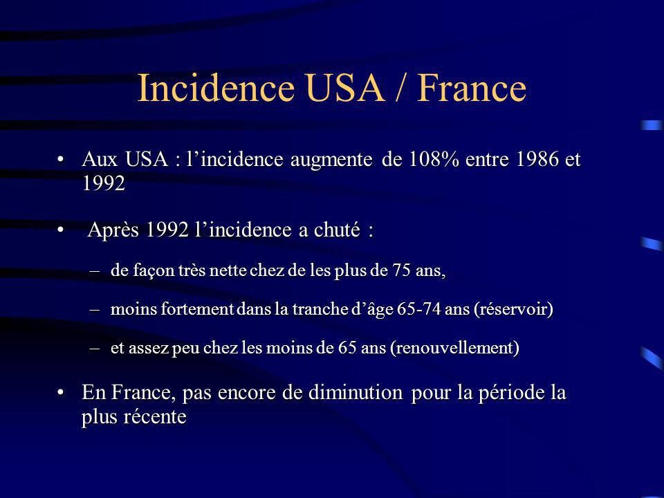 Incidence USA / France Aux USA : l'incidence augmente de 108% entre 1986 et 1992. Après 1992 l'incidence a chuté :