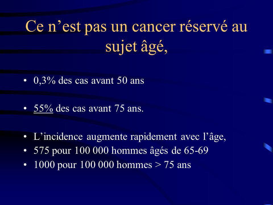 Ce n'est pas un cancer réservé au sujet âgé,