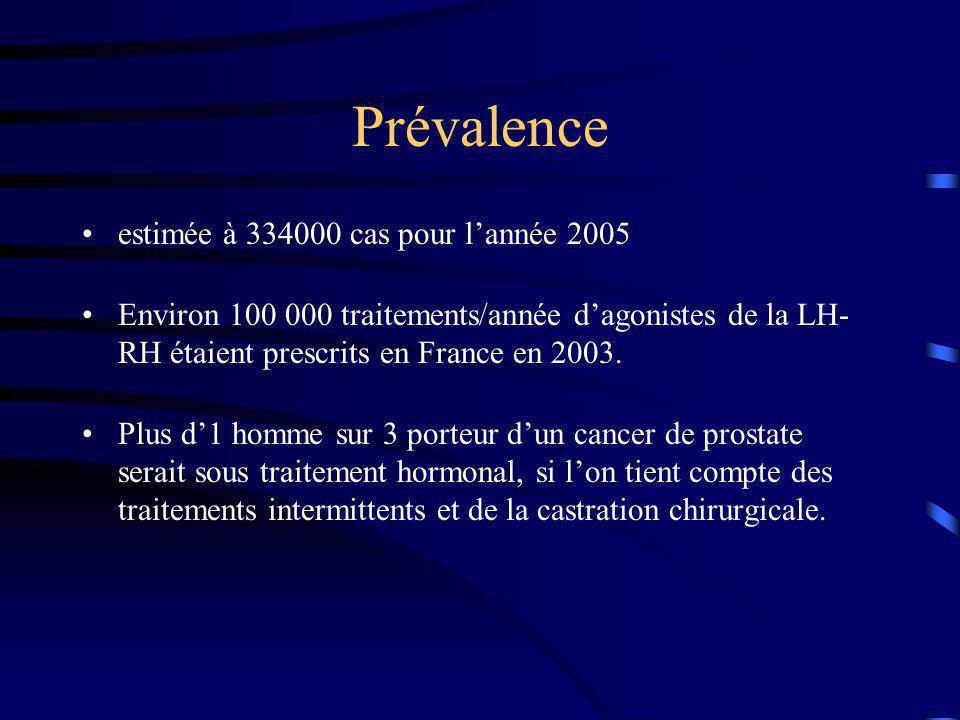 Prévalence estimée à 334000 cas pour l'année 2005