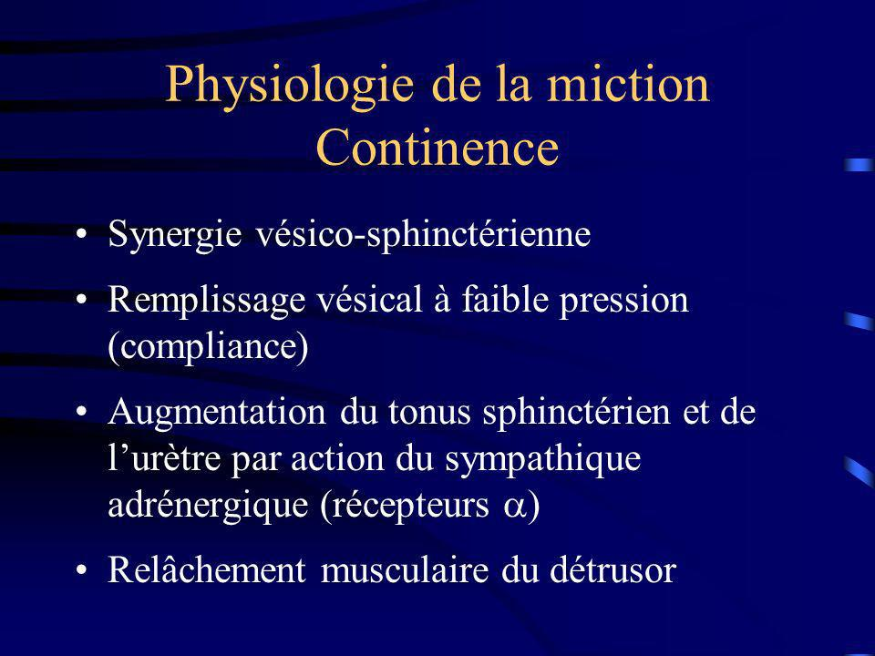 Physiologie de la miction Continence