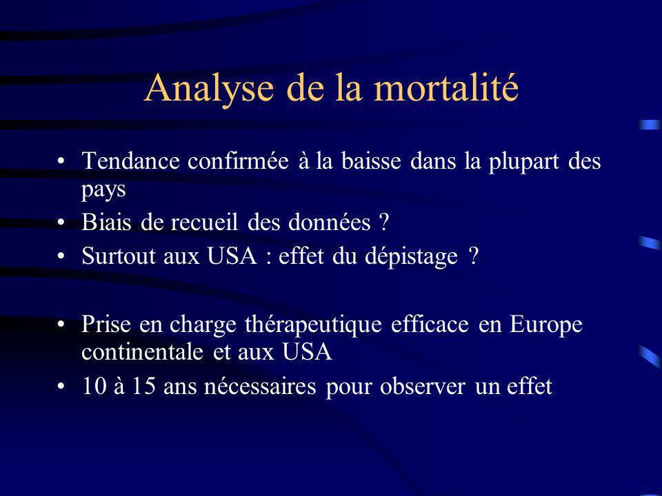 Analyse de la mortalité
