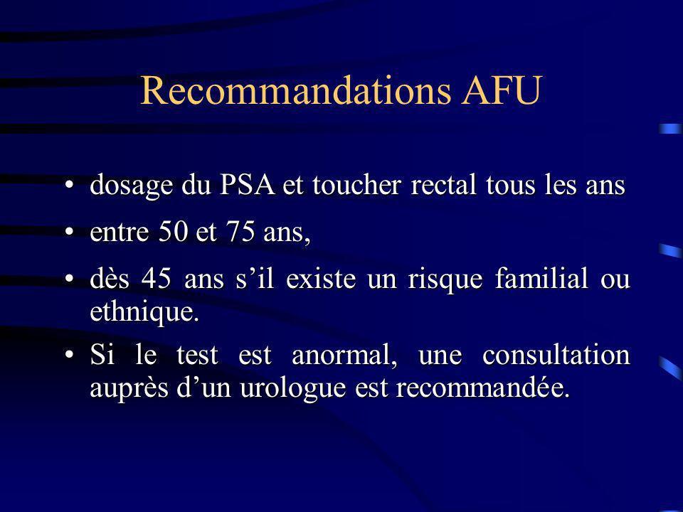 Recommandations AFU dosage du PSA et toucher rectal tous les ans