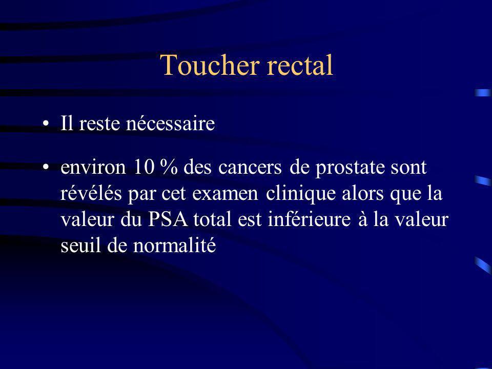 Toucher rectal Il reste nécessaire