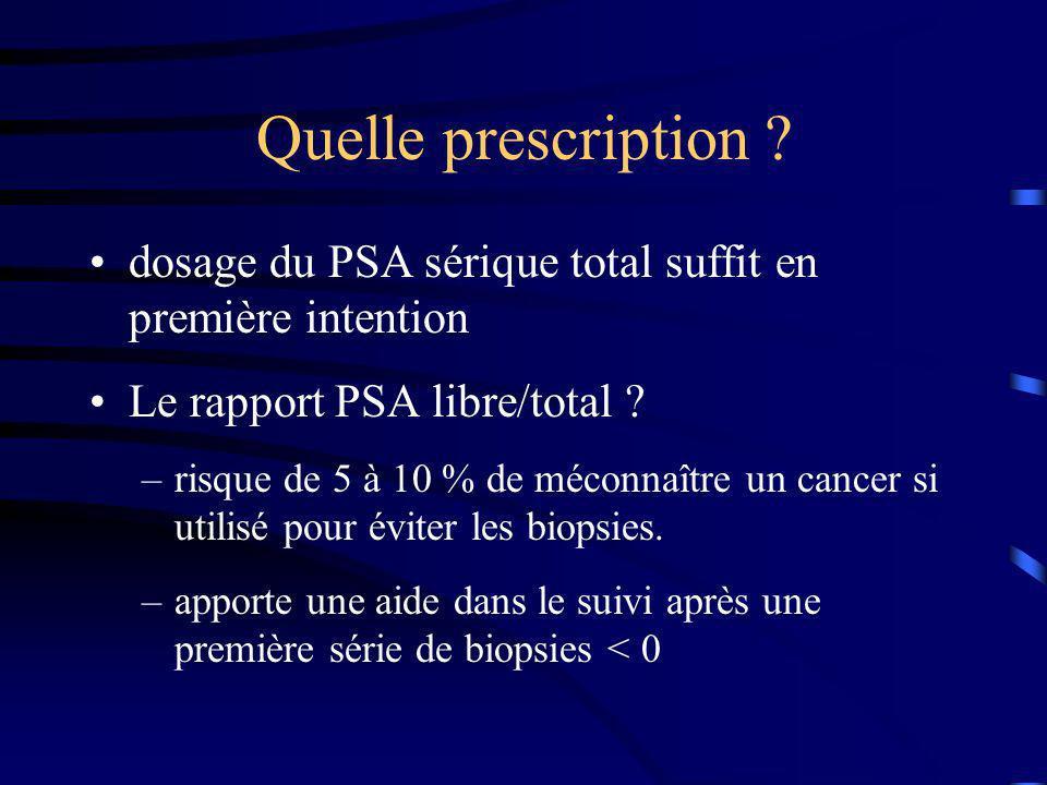 Quelle prescription dosage du PSA sérique total suffit en première intention. Le rapport PSA libre/total
