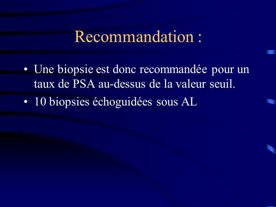 Recommandation : Une biopsie est donc recommandée pour un taux de PSA au-dessus de la valeur seuil.